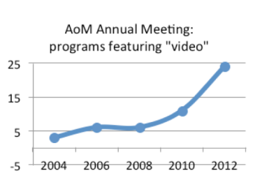AOM-Program-video
